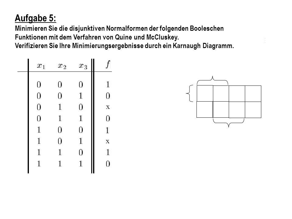 Aufgabe 5: Minimieren Sie die disjunktiven Normalformen der folgenden Booleschen Funktionen mit dem Verfahren von Quine und McCluskey. Verifizieren Si