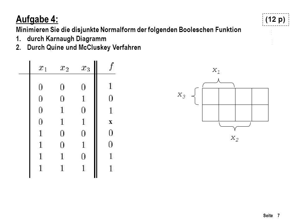 Seite 7 Aufgabe 4: Minimieren Sie die disjunkte Normalform der folgenden Booleschen Funktion 1.durch Karnaugh Diagramm 2.Durch Quine und McCluskey Verfahren x x1x1 x2x2 x3x3 (12 p)