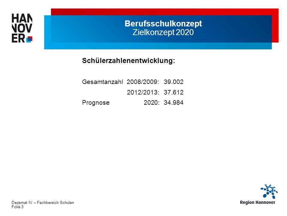 Berufsschulkonzept Zielkonzept 2020 Schülerzahlenentwicklung: Gesamtanzahl 2008/2009:39.002 2012/2013:37.612 Prognose 2020:34.984 Dezernat IV – Fachbe