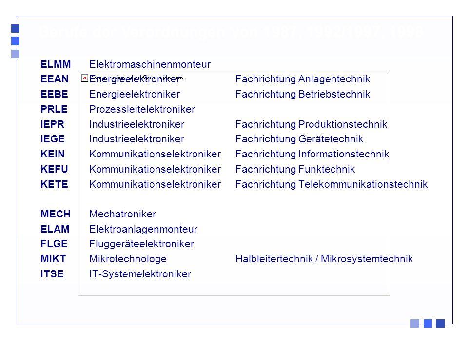 EGIElektroniker/-in für Gebäude und Infrastruktursysteme EBTElektroniker/-in für Betriebstechnik EATElektroniker/-in für Automatisierungstechnik ELSElektroniker/-in für luftfahrttechnische Systeme EGSElektroniker/-in für Geräte und Systeme SYISysteminformatiker/-in EMAElektroniker/-in für Maschinen u.