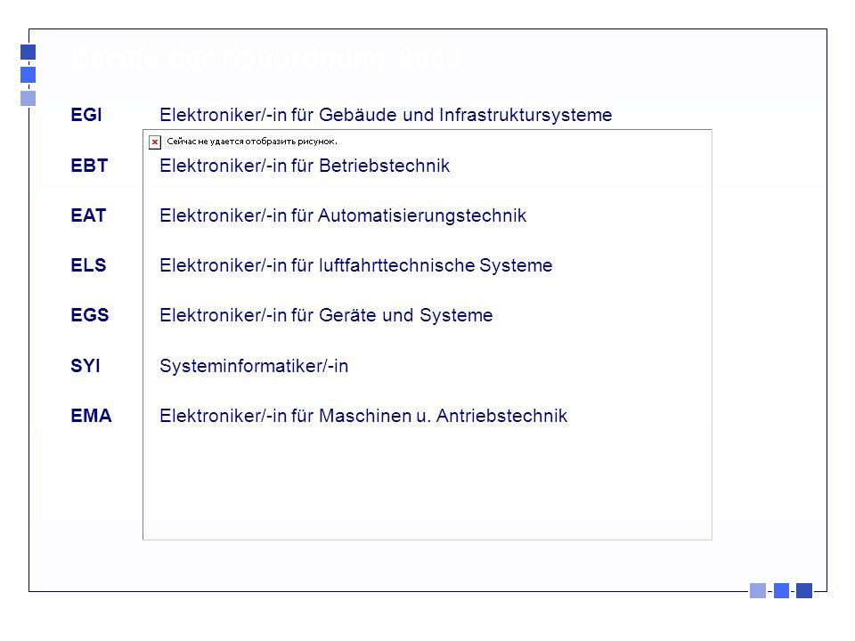 EGIElektroniker/-in für Gebäude und Infrastruktursysteme EBTElektroniker/-in für Betriebstechnik EATElektroniker/-in für Automatisierungstechnik ELSEl