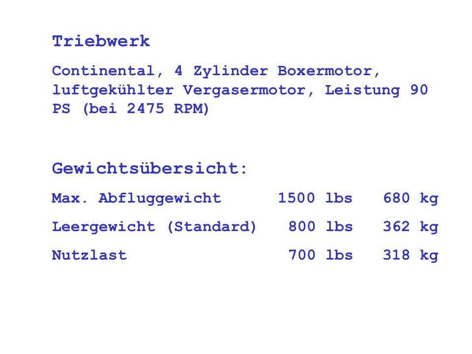 Triebwerk Continental, 4 Zylinder Boxermotor, luftgekühlter Vergasermotor, Leistung 90 PS (bei 2475 RPM) Gewichtsübersicht: Max.