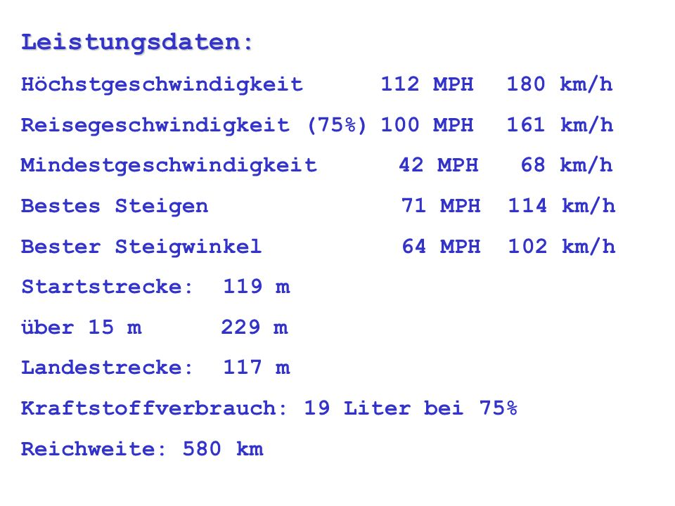 Leistungsdaten: Höchstgeschwindigkeit112 MPH 180 km/h Reisegeschwindigkeit (75%)100 MPH 161 km/h Mindestgeschwindigkeit 42 MPH 68 km/h Bestes Steigen 71 MPH 114 km/h Bester Steigwinkel 64 MPH 102 km/h Startstrecke: 119 m über 15 m 229 m Landestrecke: 117 m Kraftstoffverbrauch: 19 Liter bei 75% Reichweite: 580 km