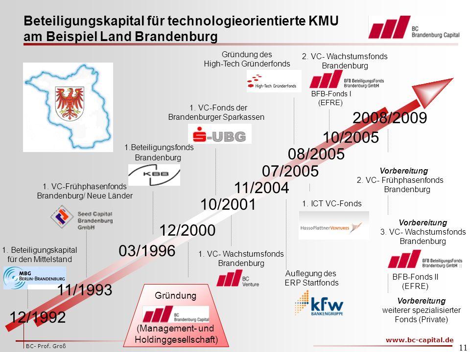 www.bc-capital.de BC- Prof.Groß 11 1.