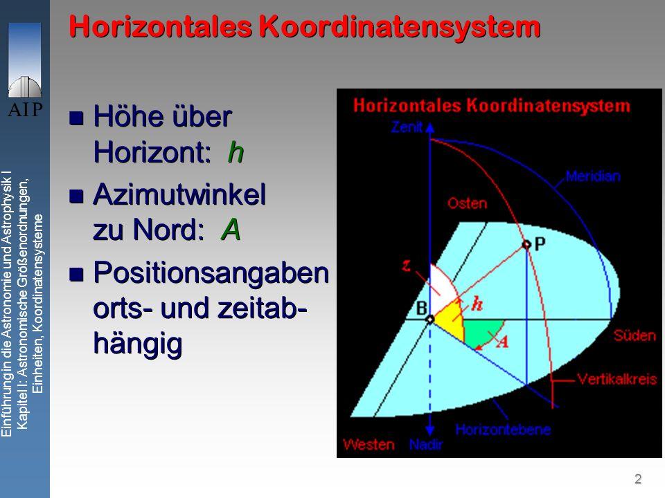 2 Einführung in die Astronomie und Astrophysik I Kapitel I: Astronomische Größenordnungen, Einheiten, Koordinatensysteme Horizontales Koordinatensystem Höhe über Horizont: h Azimutwinkel zu Nord: A Positionsangaben orts- und zeitab- hängig Höhe über Horizont: h Azimutwinkel zu Nord: A Positionsangaben orts- und zeitab- hängig