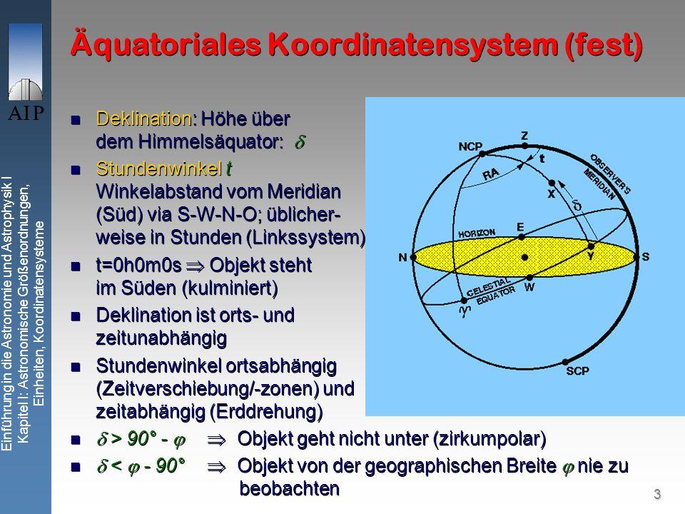 3 Einführung in die Astronomie und Astrophysik I Kapitel I: Astronomische Größenordnungen, Einheiten, Koordinatensysteme Deklination: Höhe über dem Himmelsäquator: Stundenwinkel t Winkelabstand vom Meridian (Süd) via S-W-N-O; üblicher- weise in Stunden (Linkssystem) t=0h0m0s Objekt steht im Süden (kulminiert) Deklination ist orts- und zeitunabhängig Stundenwinkel ortsabhängig (Zeitverschiebung/-zonen) und zeitabhängig (Erddrehung) > 90° - Objekt geht nicht unter (zirkumpolar) < - 90° Objekt von der geographischen Breite nie zu beobachten Deklination: Höhe über dem Himmelsäquator: Stundenwinkel t Winkelabstand vom Meridian (Süd) via S-W-N-O; üblicher- weise in Stunden (Linkssystem) t=0h0m0s Objekt steht im Süden (kulminiert) Deklination ist orts- und zeitunabhängig Stundenwinkel ortsabhängig (Zeitverschiebung/-zonen) und zeitabhängig (Erddrehung) > 90° - Objekt geht nicht unter (zirkumpolar) < - 90° Objekt von der geographischen Breite nie zu beobachten Äquatoriales Koordinatensystem (fest)