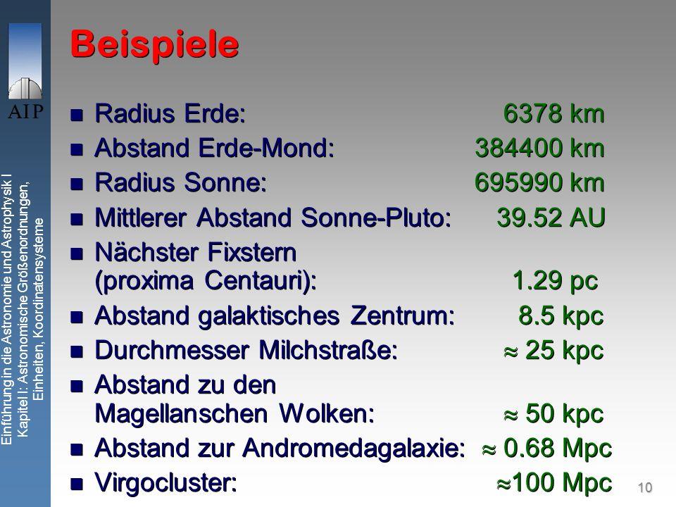 10 Einführung in die Astronomie und Astrophysik I Kapitel I: Astronomische Größenordnungen, Einheiten, Koordinatensysteme Beispiele Radius Erde: 6378 km Abstand Erde-Mond:384400 km Radius Sonne:695990 km Mittlerer Abstand Sonne-Pluto: 39.52 AU Nächster Fixstern (proxima Centauri): 1.29 pc Abstand galaktisches Zentrum: 8.5 kpc Durchmesser Milchstraße: 25 kpc Abstand zu den Magellanschen Wolken: 50 kpc Abstand zur Andromedagalaxie: 0.68 Mpc Virgocluster: 100 Mpc Radius Erde: 6378 km Abstand Erde-Mond:384400 km Radius Sonne:695990 km Mittlerer Abstand Sonne-Pluto: 39.52 AU Nächster Fixstern (proxima Centauri): 1.29 pc Abstand galaktisches Zentrum: 8.5 kpc Durchmesser Milchstraße: 25 kpc Abstand zu den Magellanschen Wolken: 50 kpc Abstand zur Andromedagalaxie: 0.68 Mpc Virgocluster: 100 Mpc