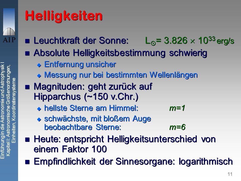 11 Einführung in die Astronomie und Astrophysik I Kapitel I: Astronomische Größenordnungen, Einheiten, Koordinatensysteme Helligkeiten Leuchtkraft der Sonne: L = 3.826 10 33 erg/s Absolute Helligkeitsbestimmung schwierig Entfernung unsicher Messung nur bei bestimmten Wellenlängen Magnituden: geht zurück auf Hipparchus (~150 v.Chr.) hellste Sterne am Himmel: m=1 schwächste, mit bloßem Auge beobachtbare Sterne: m=6 Heute: entspricht Helligkeitsunterschied von einem Faktor 100 Empfindlichkeit der Sinnesorgane: logarithmisch Leuchtkraft der Sonne: L = 3.826 10 33 erg/s Absolute Helligkeitsbestimmung schwierig Entfernung unsicher Messung nur bei bestimmten Wellenlängen Magnituden: geht zurück auf Hipparchus (~150 v.Chr.) hellste Sterne am Himmel: m=1 schwächste, mit bloßem Auge beobachtbare Sterne: m=6 Heute: entspricht Helligkeitsunterschied von einem Faktor 100 Empfindlichkeit der Sinnesorgane: logarithmisch