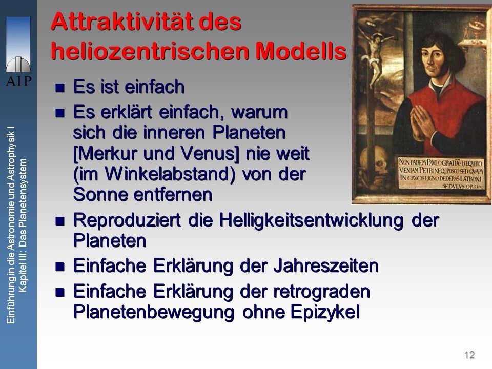 12 Einführung in die Astronomie und Astrophysik I Kapitel III: Das Planetensystem Attraktivität des heliozentrischen Modells Es ist einfach Es erklärt einfach, warum sich die inneren Planeten [Merkur und Venus] nie weit (im Winkelabstand) von der Sonne entfernen Reproduziert die Helligkeitsentwicklung der Planeten Einfache Erklärung der Jahreszeiten Einfache Erklärung der retrograden Planetenbewegung ohne Epizykel Es ist einfach Es erklärt einfach, warum sich die inneren Planeten [Merkur und Venus] nie weit (im Winkelabstand) von der Sonne entfernen Reproduziert die Helligkeitsentwicklung der Planeten Einfache Erklärung der Jahreszeiten Einfache Erklärung der retrograden Planetenbewegung ohne Epizykel