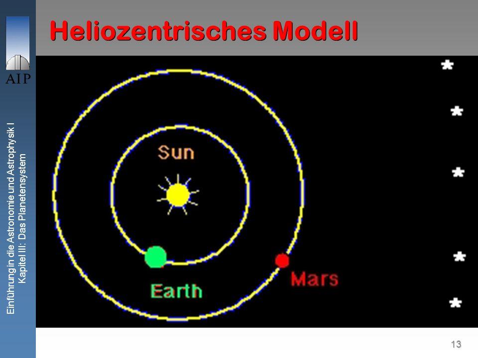13 Einführung in die Astronomie und Astrophysik I Kapitel III: Das Planetensystem Heliozentrisches Modell