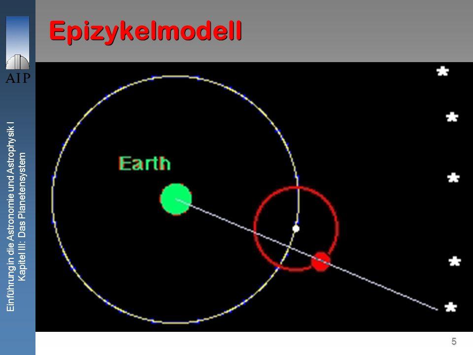 5 Einführung in die Astronomie und Astrophysik I Kapitel III: Das Planetensystem Epizykelmodell