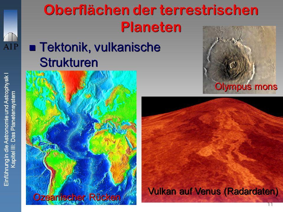 11 Einführung in die Astronomie und Astrophysik I Kapitel III: Das Planetensystem Oberflächen der terrestrischen Planeten Tektonik, vulkanische Strukturen Olympus mons Vulkan auf Venus (Radardaten) Ozeanischer Rücken