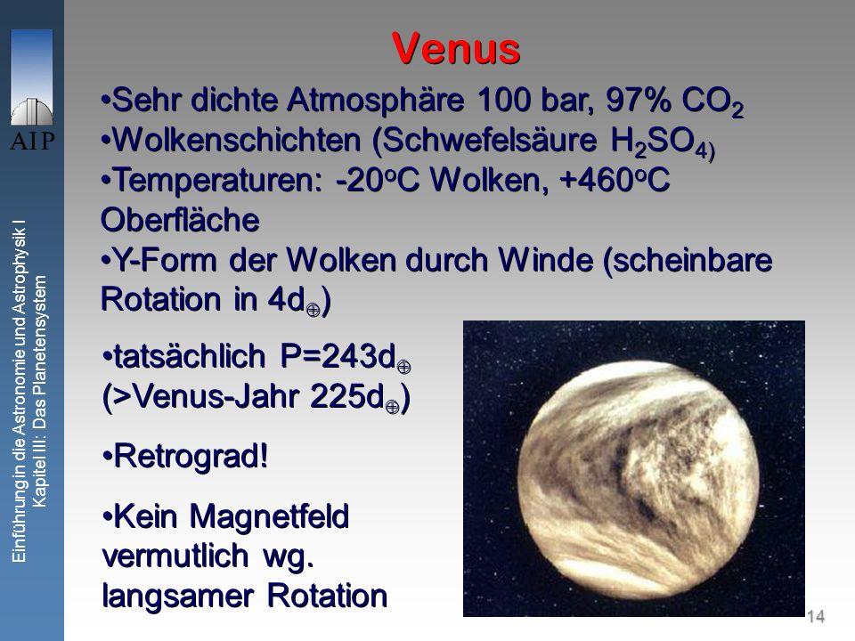 14 Einführung in die Astronomie und Astrophysik I Kapitel III: Das Planetensystem Venus Sehr dichte Atmosphäre 100 bar, 97% CO 2 Wolkenschichten (Schwefelsäure H 2 SO 4) Temperaturen: -20 o C Wolken, +460 o C Oberfläche Y-Form der Wolken durch Winde (scheinbare Rotation in 4d ) Sehr dichte Atmosphäre 100 bar, 97% CO 2 Wolkenschichten (Schwefelsäure H 2 SO 4) Temperaturen: -20 o C Wolken, +460 o C Oberfläche Y-Form der Wolken durch Winde (scheinbare Rotation in 4d ) tatsächlich P=243d (>Venus-Jahr 225d ) Retrograd.