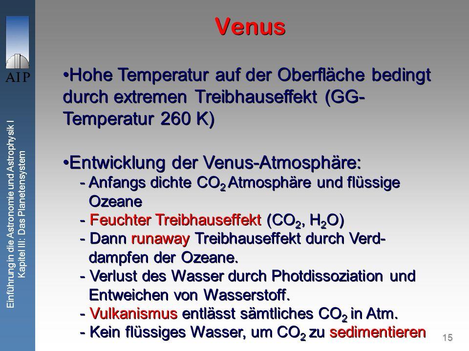 15 Einführung in die Astronomie und Astrophysik I Kapitel III: Das Planetensystem Venus Hohe Temperatur auf der Oberfläche bedingt durch extremen Treibhauseffekt (GG- Temperatur 260 K) Entwicklung der Venus-Atmosphäre: - Anfangs dichte CO 2 Atmosphäre und flüssige Ozeane - Feuchter Treibhauseffekt (CO 2, H 2 O) - Dann runaway Treibhauseffekt durch Verd- dampfen der Ozeane.
