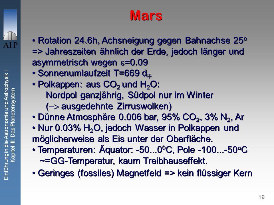 19 Einführung in die Astronomie und Astrophysik I Kapitel III: Das Planetensystem Mars Rotation 24.6h, Achsneigung gegen Bahnachse 25 o => Jahreszeiten ähnlich der Erde, jedoch länger und asymmetrisch wegen =0.09 Sonnenumlaufzeit T=669 d Polkappen: aus CO 2 und H 2 O: Nordpol ganzjährig, Südpol nur im Winter ( ausgedehnte Zirruswolken) Dünne Atmosphäre 0.006 bar, 95% CO 2, 3% N 2, Ar Nur 0.03% H 2 O, jedoch Wasser in Polkappen und möglicherweise als Eis unter der Oberfläche.