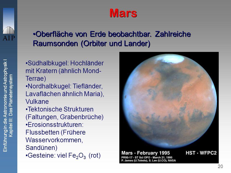 20 Einführung in die Astronomie und Astrophysik I Kapitel III: Das Planetensystem Mars Oberfläche von Erde beobachtbar.