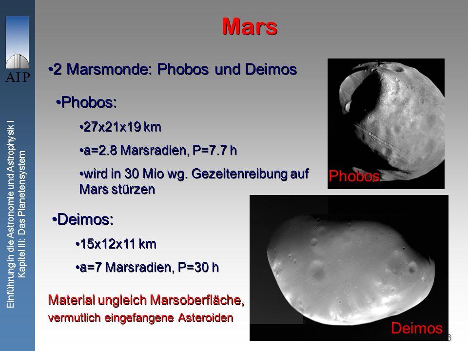 23 Einführung in die Astronomie und Astrophysik I Kapitel III: Das Planetensystem Mars 2 Marsmonde: Phobos und Deimos Deimos Phobos: 27x21x19 km a=2.8 Marsradien, P=7.7 h wird in 30 Mio wg.