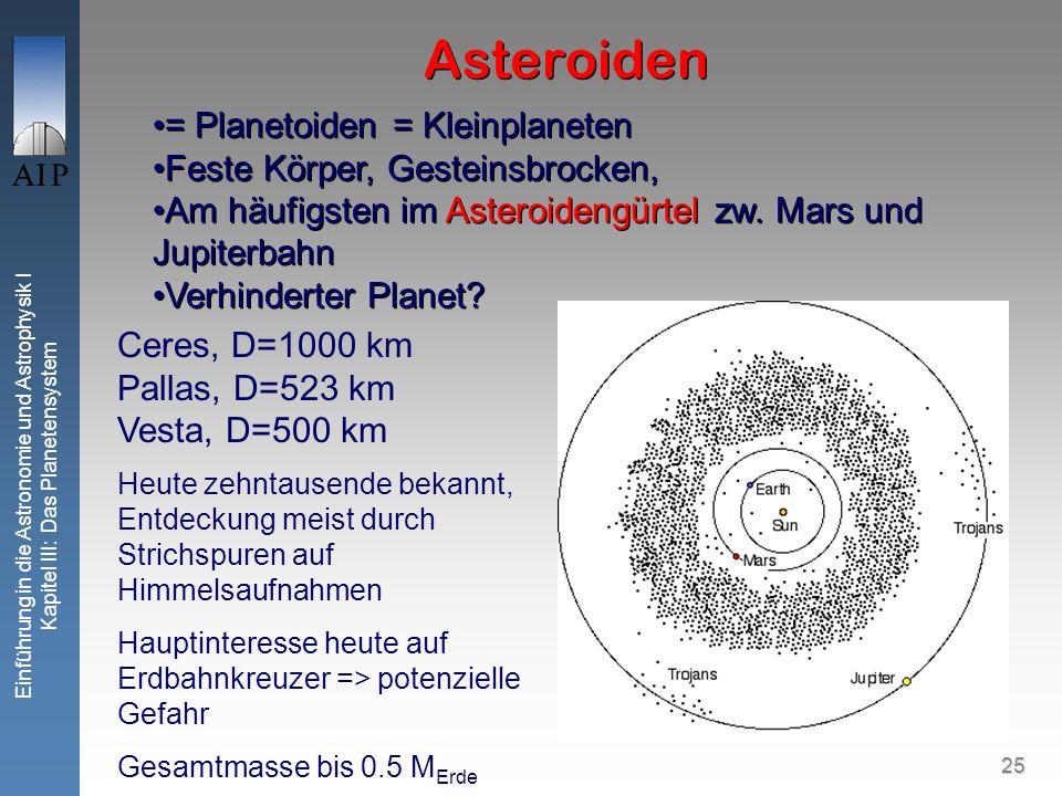 25 Einführung in die Astronomie und Astrophysik I Kapitel III: Das Planetensystem Asteroiden = Planetoiden = Kleinplaneten Feste Körper, Gesteinsbrocken, Am häufigsten im Asteroidengürtel zw.