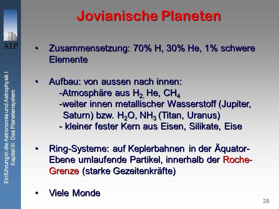 28 Einführung in die Astronomie und Astrophysik I Kapitel III: Das Planetensystem Jovianische Planeten Zusammensetzung: 70% H, 30% He, 1% schwere Elemente Aufbau: von aussen nach innen: -Atmosphäre aus H 2, He, CH 4 -weiter innen metallischer Wasserstoff (Jupiter, Saturn) bzw.