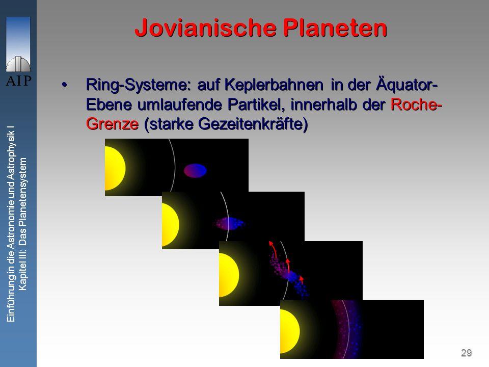 29 Einführung in die Astronomie und Astrophysik I Kapitel III: Das Planetensystem Jovianische Planeten Ring-Systeme: auf Keplerbahnen in der Äquator- Ebene umlaufende Partikel, innerhalb der Roche- Grenze (starke Gezeitenkräfte)