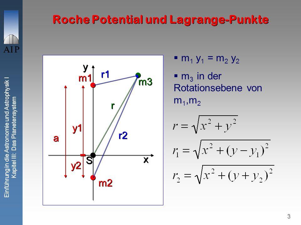 3 Einführung in die Astronomie und Astrophysik I Kapitel III: Das Planetensystem a a y1 y2 m1 m2 m3 r r r1 r2 S S x x y y m 1 y 1 = m 2 y 2 m 3 in der Rotationsebene von m 1,m 2 Roche Potential und Lagrange-Punkte