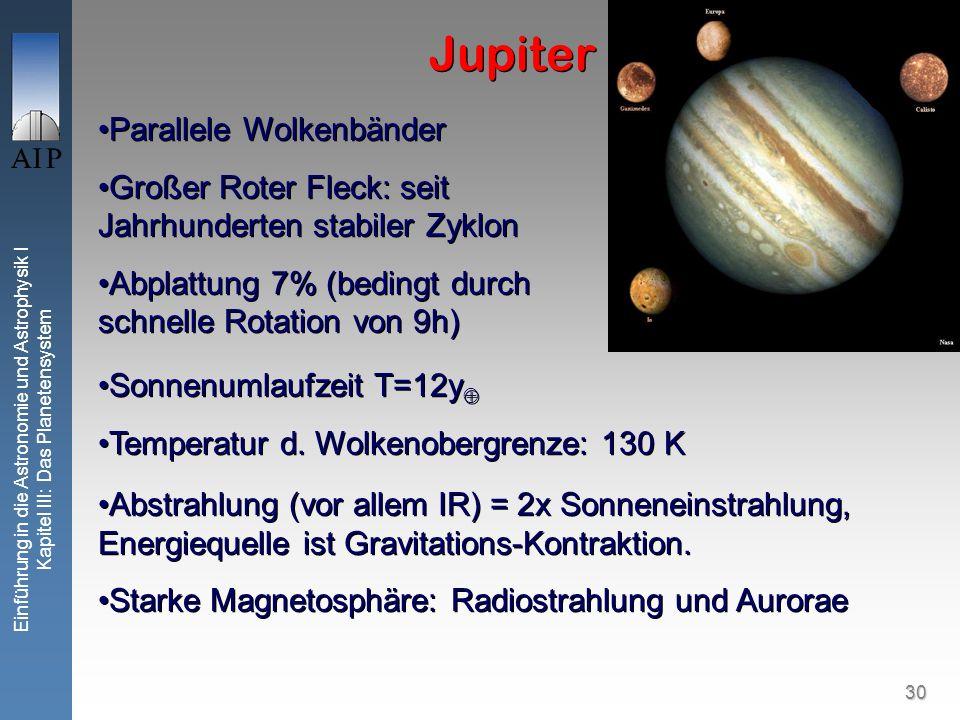 30 Einführung in die Astronomie und Astrophysik I Kapitel III: Das Planetensystem Jupiter Parallele Wolkenbänder Großer Roter Fleck: seit Jahrhunderten stabiler Zyklon Abplattung 7% (bedingt durch schnelle Rotation von 9h) Parallele Wolkenbänder Großer Roter Fleck: seit Jahrhunderten stabiler Zyklon Abplattung 7% (bedingt durch schnelle Rotation von 9h) Sonnenumlaufzeit T=12y Temperatur d.