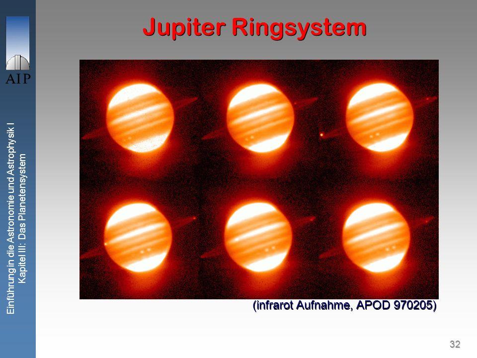 32 Einführung in die Astronomie und Astrophysik I Kapitel III: Das Planetensystem Jupiter Ringsystem (infrarot Aufnahme, APOD 970205)