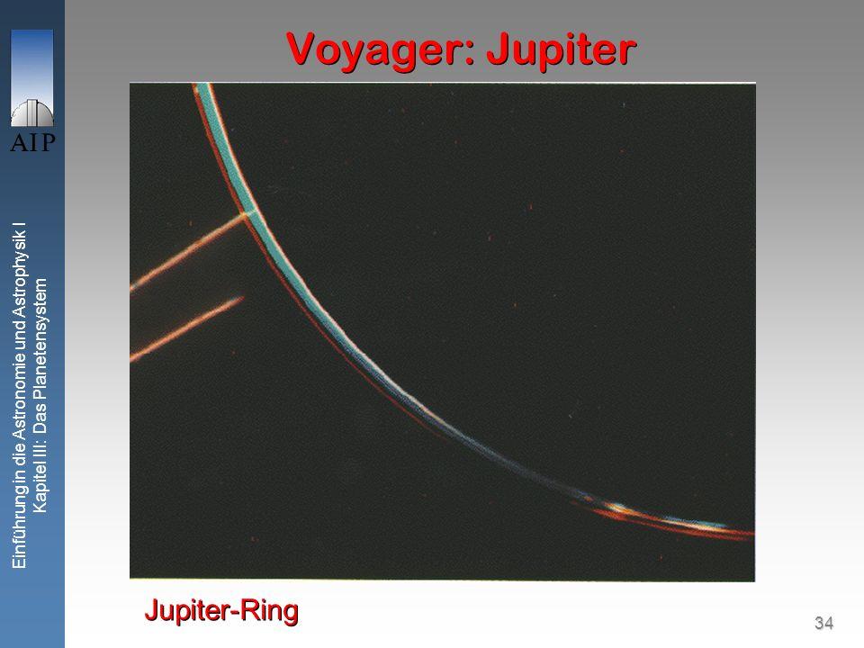 34 Einführung in die Astronomie und Astrophysik I Kapitel III: Das Planetensystem Voyager: Jupiter Jupiter-Ring