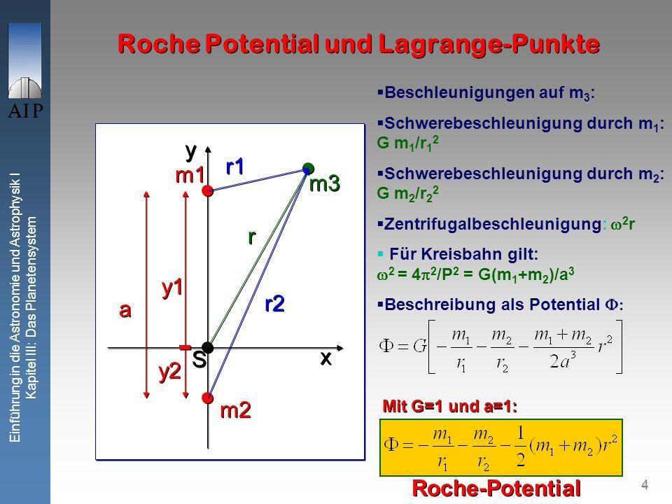 4 Einführung in die Astronomie und Astrophysik I Kapitel III: Das Planetensystem a a y1 y2 m1 m2 m3 r r r1 r2 S S x x y y Beschleunigungen auf m 3 : Schwerebeschleunigung durch m 1 : G m 1 /r 1 2 Schwerebeschleunigung durch m 2 : G m 2 /r 2 2 Zentrifugalbeschleunigung: 2 r Für Kreisbahn gilt: 2 = 4 2 /P 2 = G(m 1 +m 2 )/a 3 Beschreibung als Potential Roche-Potential Mit G=1 und a=1: Roche Potential und Lagrange-Punkte