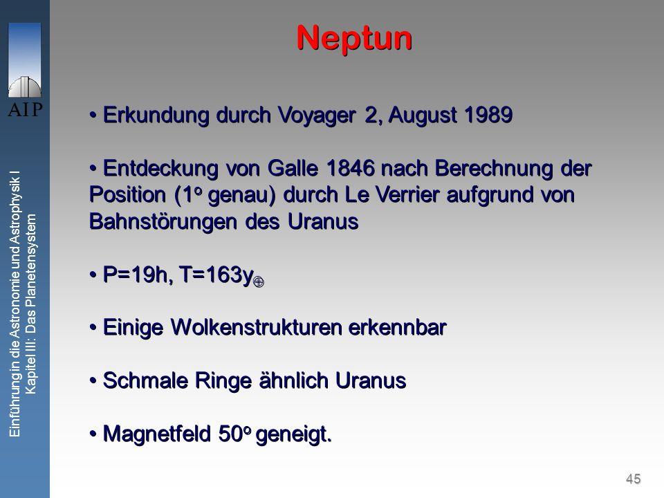 45 Einführung in die Astronomie und Astrophysik I Kapitel III: Das Planetensystem Neptun Erkundung durch Voyager 2, August 1989 Entdeckung von Galle 1846 nach Berechnung der Position (1 o genau) durch Le Verrier aufgrund von Bahnstörungen des Uranus P=19h, T=163y Einige Wolkenstrukturen erkennbar Schmale Ringe ähnlich Uranus Magnetfeld 50 o geneigt.