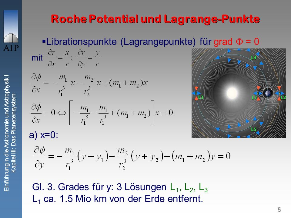 6 Einführung in die Astronomie und Astrophysik I Kapitel III: Das Planetensystem b) und Erfüllt für r 1 =r 2 =a Librationspunkte L4, L5 L 1 -L 3 sind Sattelpunkte des Roche Potentials, L 4, L 5 Maxima Unter Berücksichtigung der Coriolisbeschleunigung bei bestimmten Massenverhältnissen stabile Bahnen um L 4, L 5 Roche Potential und Lagrange-Punkte