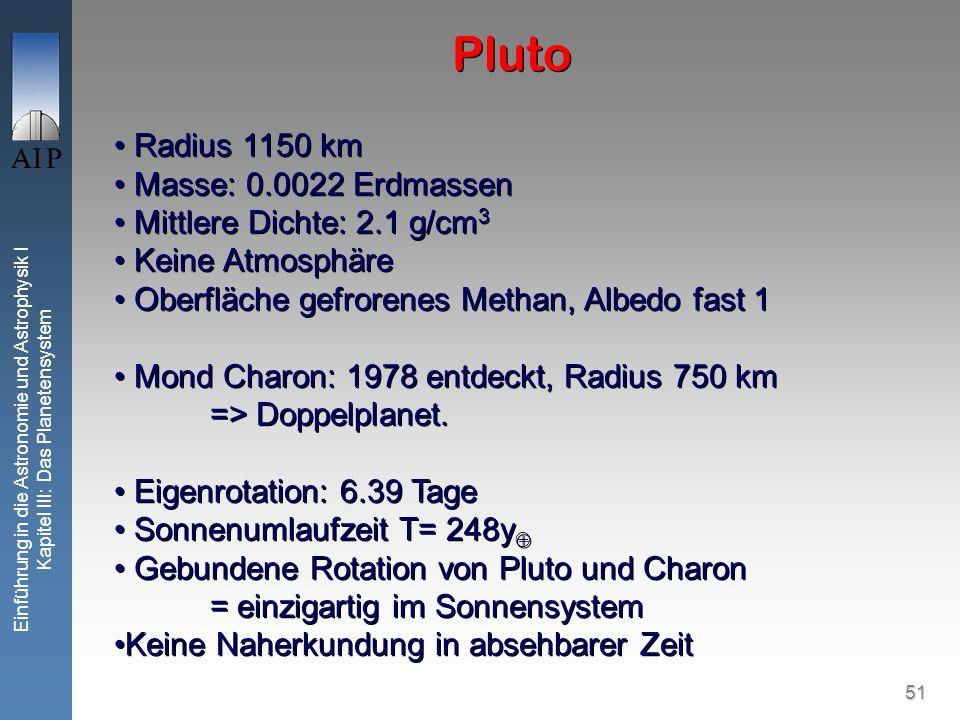 51 Einführung in die Astronomie und Astrophysik I Kapitel III: Das Planetensystem Pluto Radius 1150 km Masse: 0.0022 Erdmassen Mittlere Dichte: 2.1 g/cm 3 Keine Atmosphäre Oberfläche gefrorenes Methan, Albedo fast 1 Mond Charon: 1978 entdeckt, Radius 750 km => Doppelplanet.