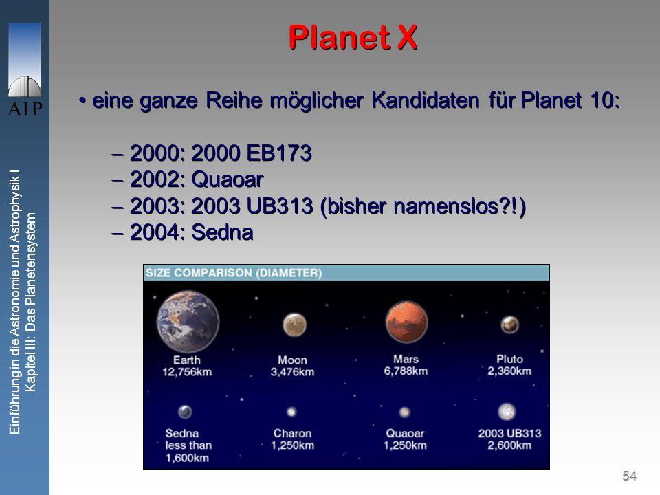 54 Einführung in die Astronomie und Astrophysik I Kapitel III: Das Planetensystem Planet X eine ganze Reihe möglicher Kandidaten für Planet 10: 2000: 2000 EB173 2002: Quaoar 2003: 2003 UB313 (bisher namenslos !) 2004: Sedna eine ganze Reihe möglicher Kandidaten für Planet 10: 2000: 2000 EB173 2002: Quaoar 2003: 2003 UB313 (bisher namenslos !) 2004: Sedna