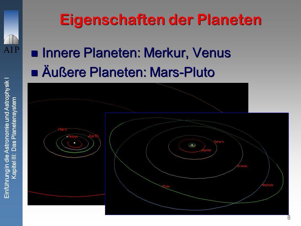 39 Einführung in die Astronomie und Astrophysik I Kapitel III: Das Planetensystem Voyager: Saturn