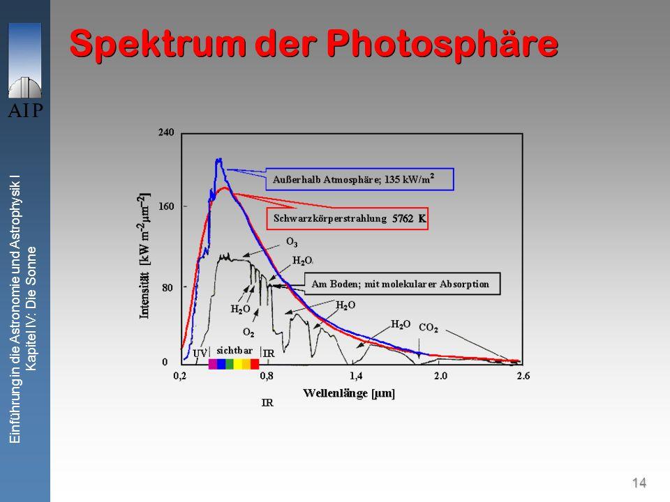 14 Einführung in die Astronomie und Astrophysik I Kapitel IV: Die Sonne Spektrum der Photosphäre