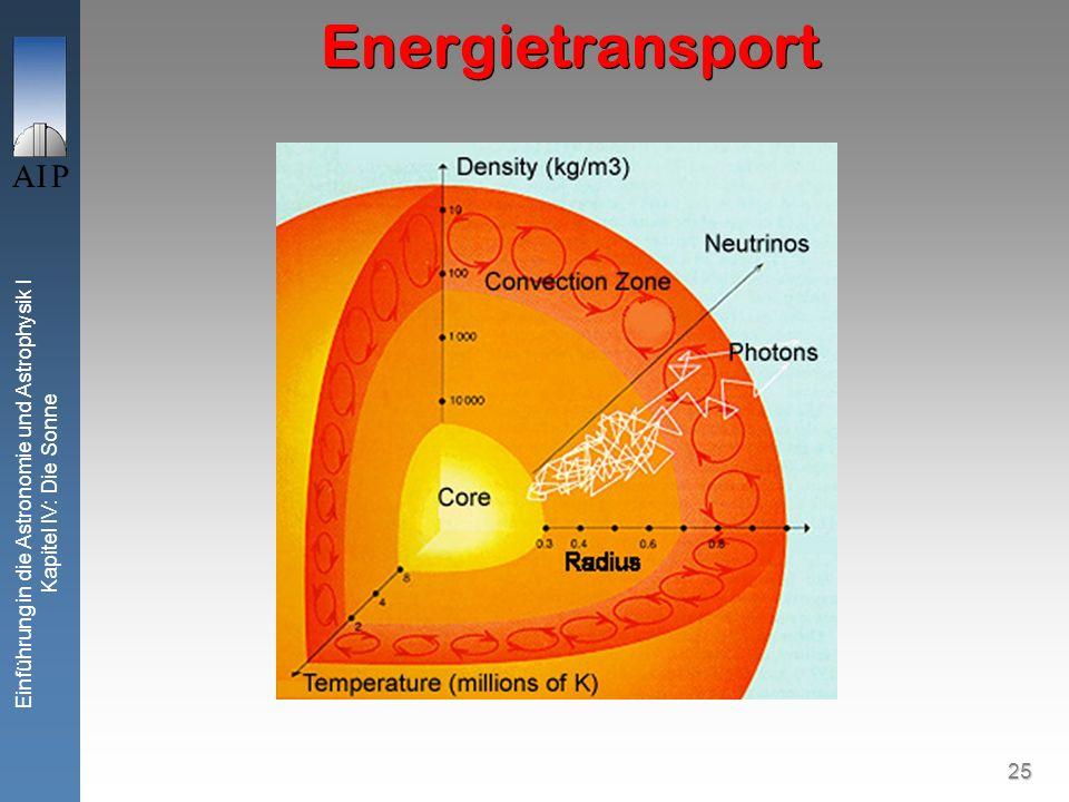 26 Einführung in die Astronomie und Astrophysik I Kapitel IV: Die Sonne Homestake Mine Neutrino Experiment Neutrinos von der Sonne
