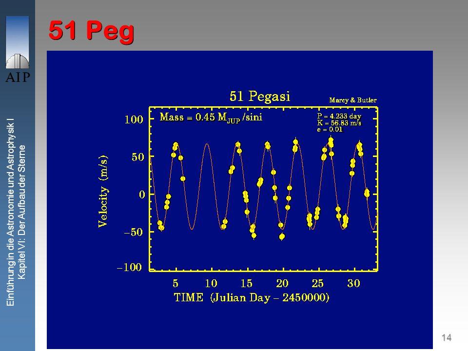 14 Einführung in die Astronomie und Astrophysik I Kapitel VI: Der Aufbau der Sterne 51 Peg