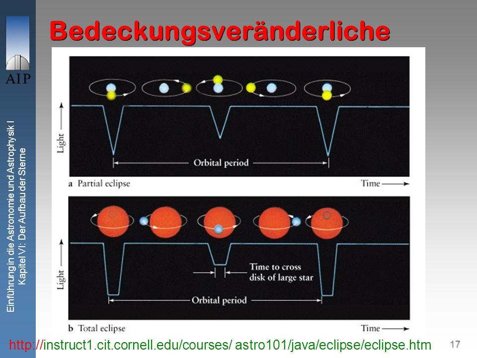 17 Einführung in die Astronomie und Astrophysik I Kapitel VI: Der Aufbau der Sterne Bedeckungsveränderliche http://instruct1.cit.cornell.edu/courses/