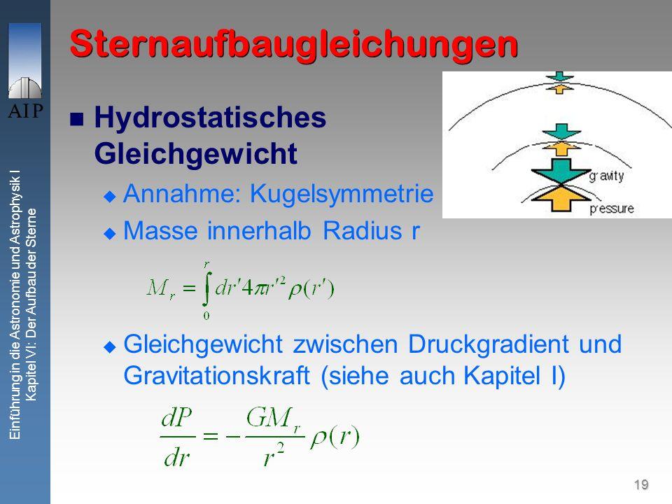 19 Einführung in die Astronomie und Astrophysik I Kapitel VI: Der Aufbau der Sterne Sternaufbaugleichungen Hydrostatisches Gleichgewicht Annahme: Kuge