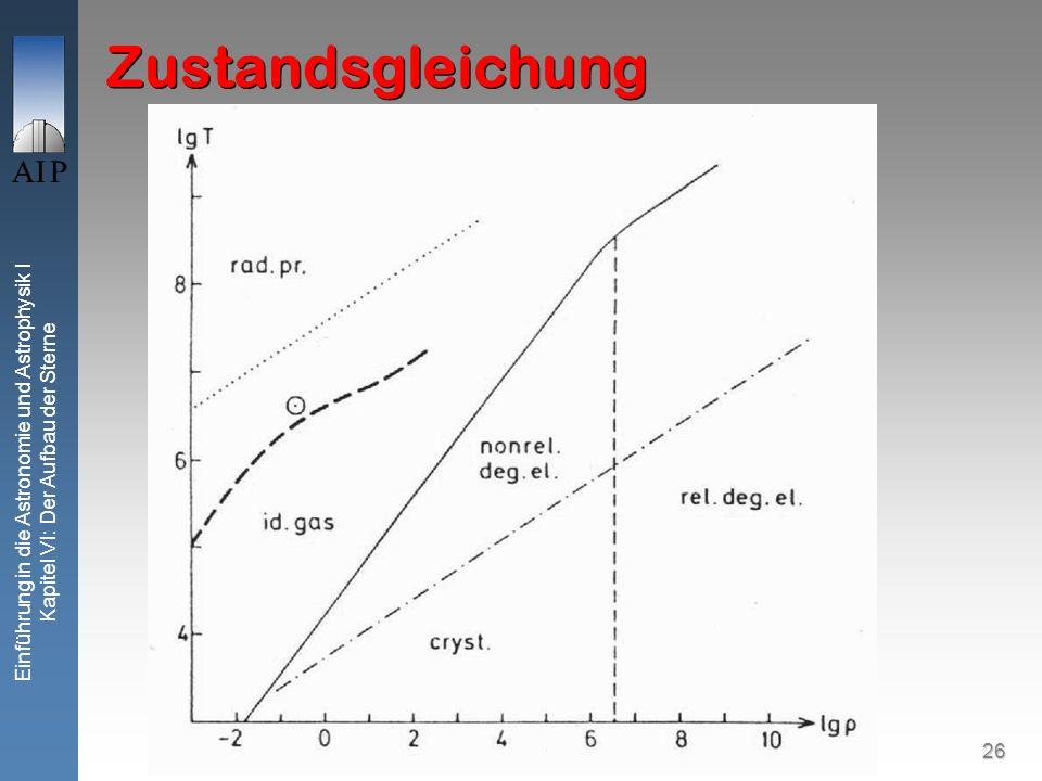 26 Einführung in die Astronomie und Astrophysik I Kapitel VI: Der Aufbau der Sterne Zustandsgleichung