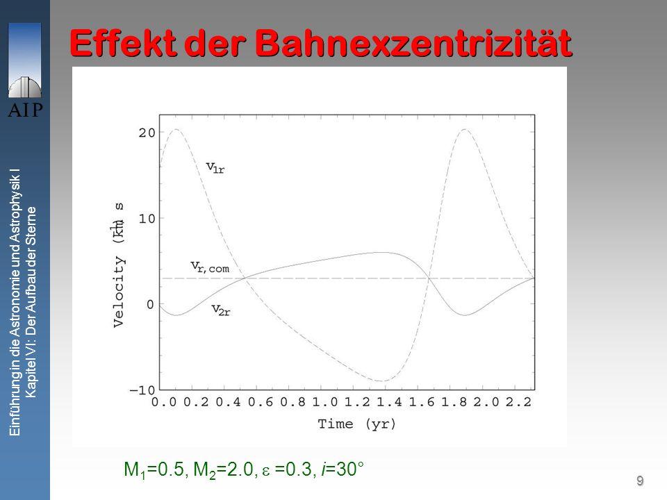 10 Einführung in die Astronomie und Astrophysik I Kapitel VI: Der Aufbau der Sterne Massenbestimmung Spektroskopischer Doppelstern Wenn nur eine Komponente beobachtbar oder: Massenfunktion Observablen