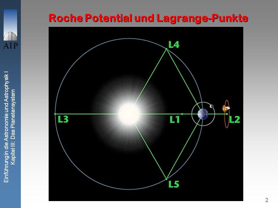 2 Einführung in die Astronomie und Astrophysik I Kapitel III: Das Planetensystem Roche Potential und Lagrange-Punkte