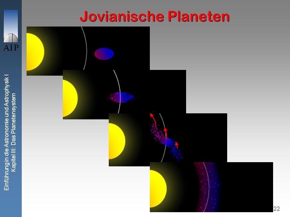 22 Einführung in die Astronomie und Astrophysik I Kapitel III: Das Planetensystem Jovianische Planeten
