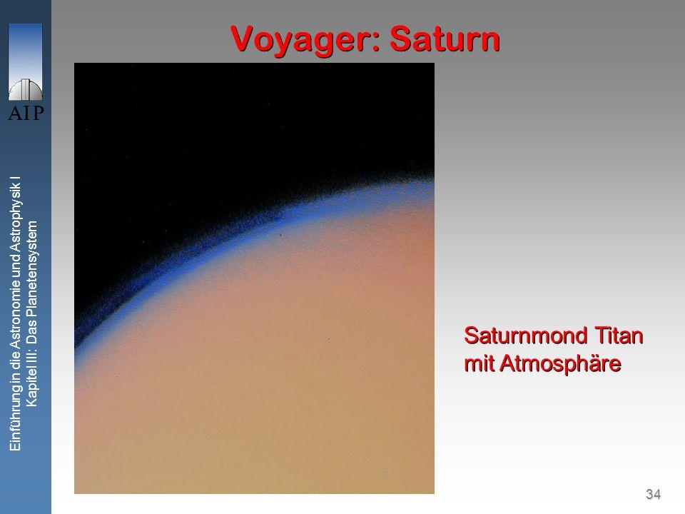 34 Einführung in die Astronomie und Astrophysik I Kapitel III: Das Planetensystem Voyager: Saturn Saturnmond Titan mit Atmosphäre