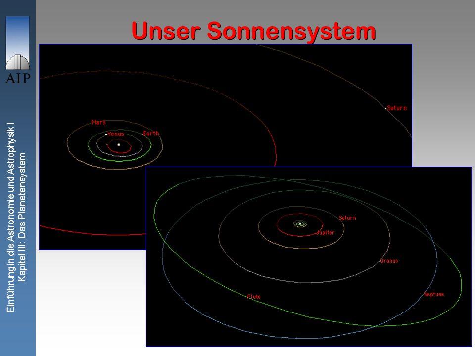 4 Einführung in die Astronomie und Astrophysik I Kapitel III: Das Planetensystem Unser Sonnensystem