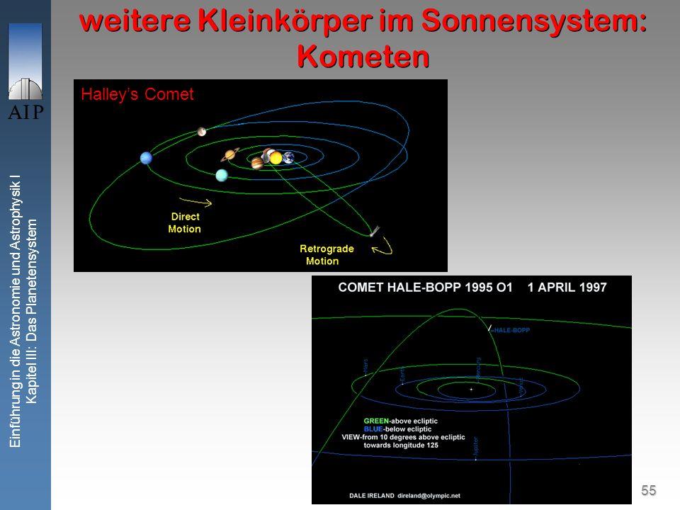 55 Einführung in die Astronomie und Astrophysik I Kapitel III: Das Planetensystem weitere Kleinkörper im Sonnensystem: Kometen Halleys Comet