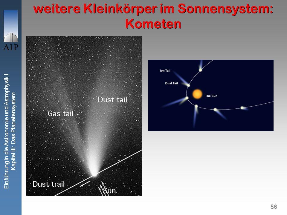 56 Einführung in die Astronomie und Astrophysik I Kapitel III: Das Planetensystem weitere Kleinkörper im Sonnensystem: Kometen
