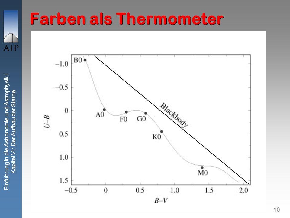 10 Einführung in die Astronomie und Astrophysik I Kapitel VI: Der Aufbau der Sterne Farben als Thermometer