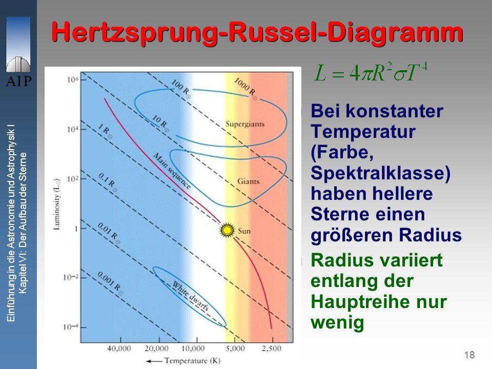 18 Einführung in die Astronomie und Astrophysik I Kapitel VI: Der Aufbau der Sterne Hertzsprung-Russel-Diagramm Bei konstanter Temperatur (Farbe, Spek