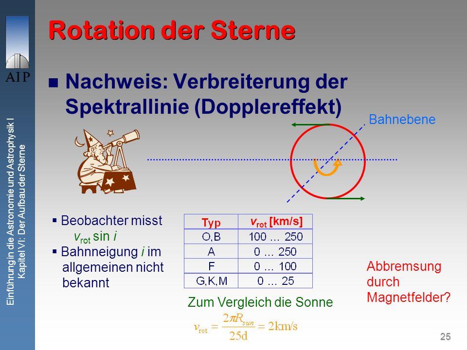 25 Einführung in die Astronomie und Astrophysik I Kapitel VI: Der Aufbau der Sterne Rotation der Sterne Nachweis: Verbreiterung der Spektrallinie (Dop